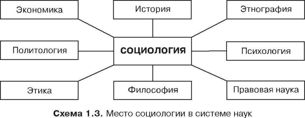 Смеситель каскадный схема