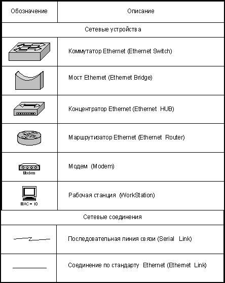 Как сделать постное масло