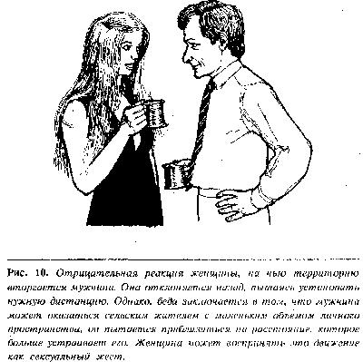 intimnaya-zona-psihologiya