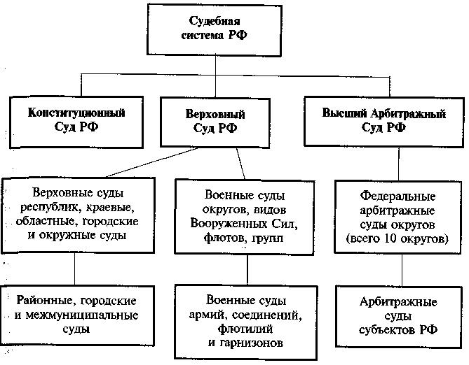 схема системы кондиционирования воздуха в автомобиле