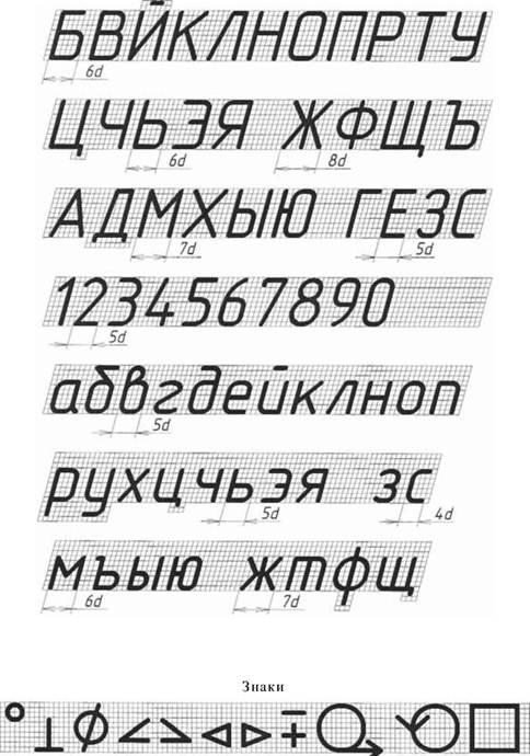 написание буквы инженерная графика