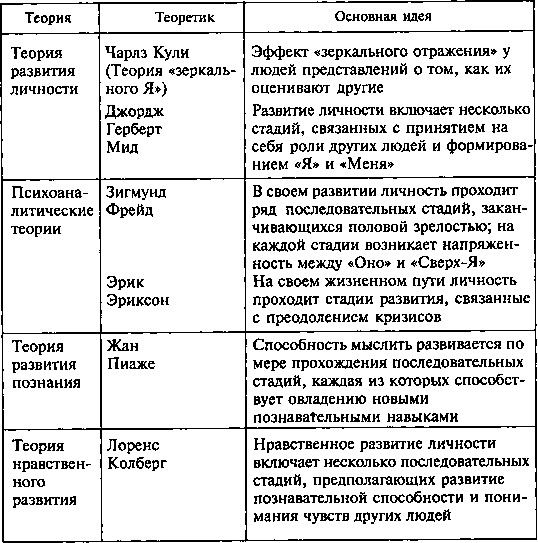 soglasno-mneniyu-amerikanskih-seksologov-uspeh-lyubih-otnosheniy