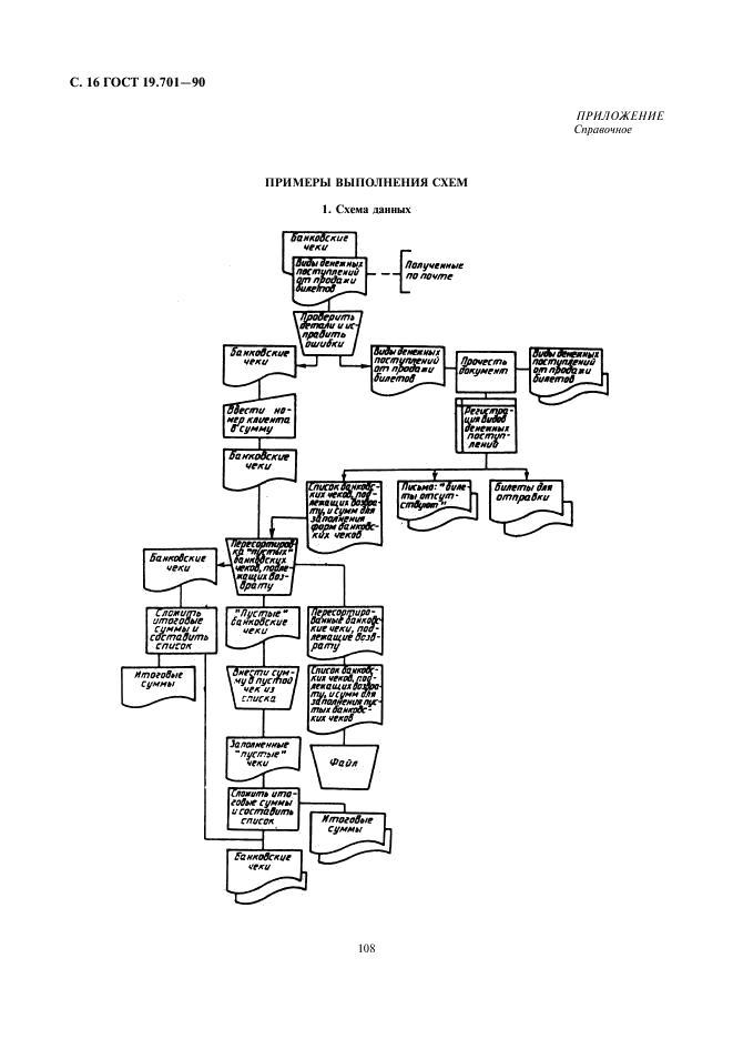 Гост 19.701-90 исо 5807-85 еспд схемы алгоритмов программ данных и систем