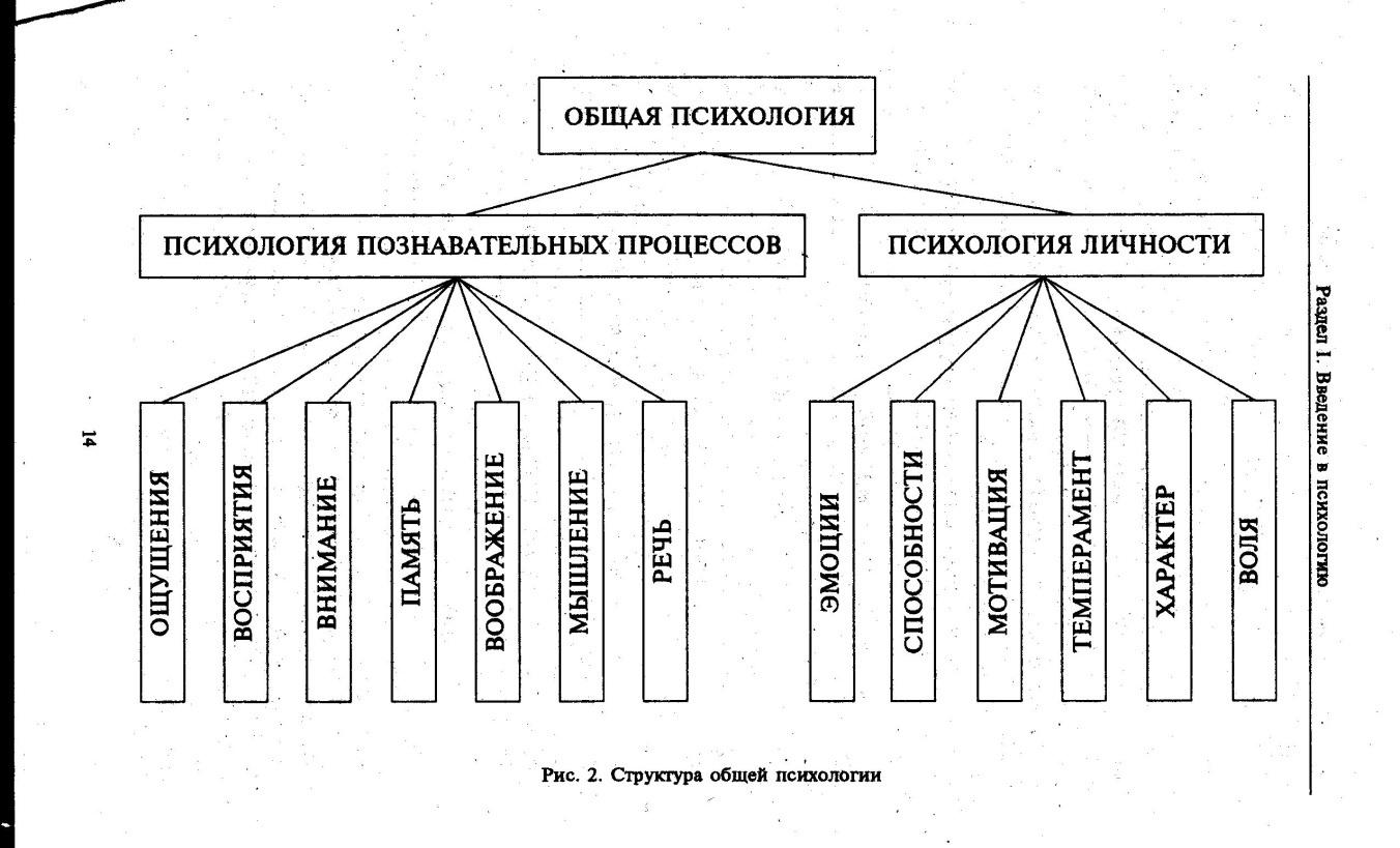 центральное место в финансовой системе занимает