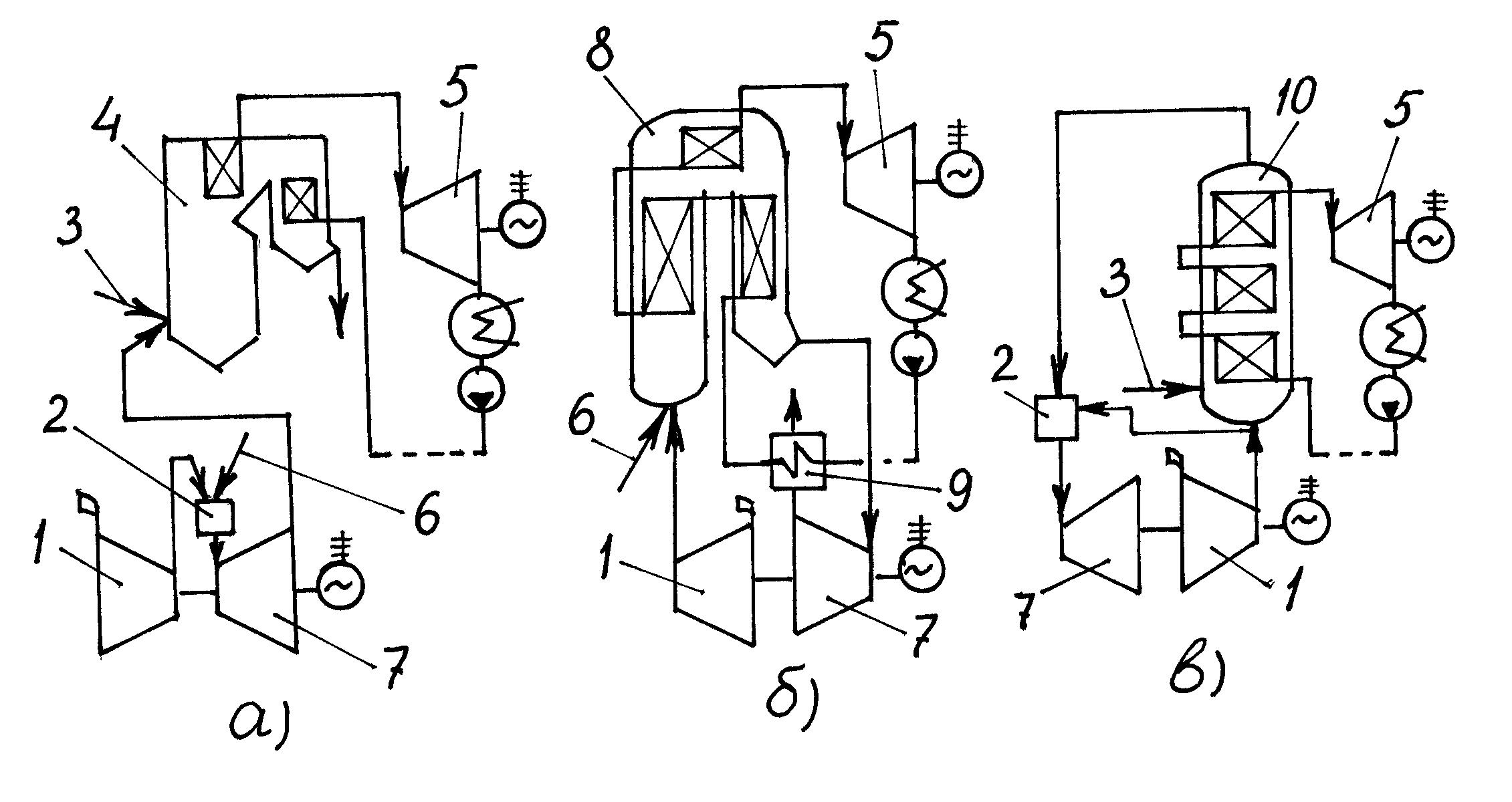 Схему пгу с высоконапорным парогенератором