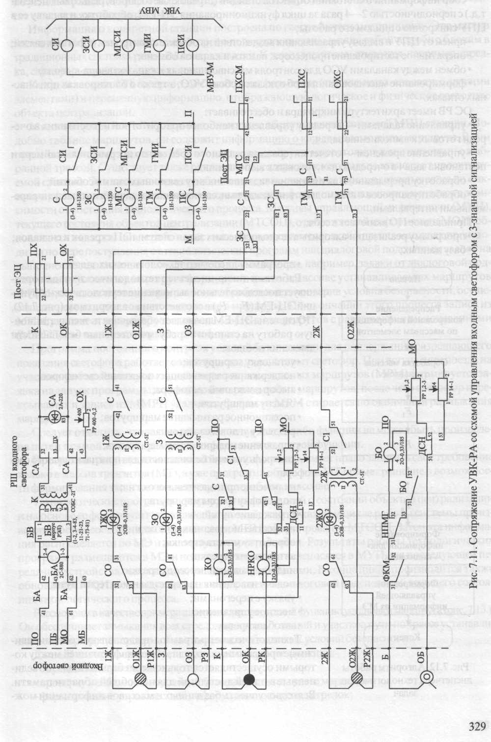 Пятипроводная схема управления электроприводом4
