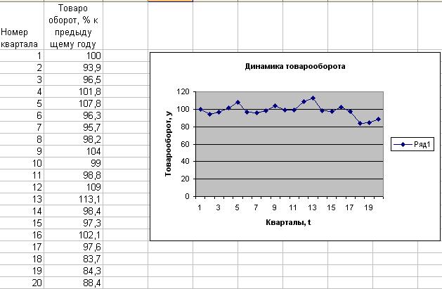 Мультипликативная Сезонная Компонента.Rar