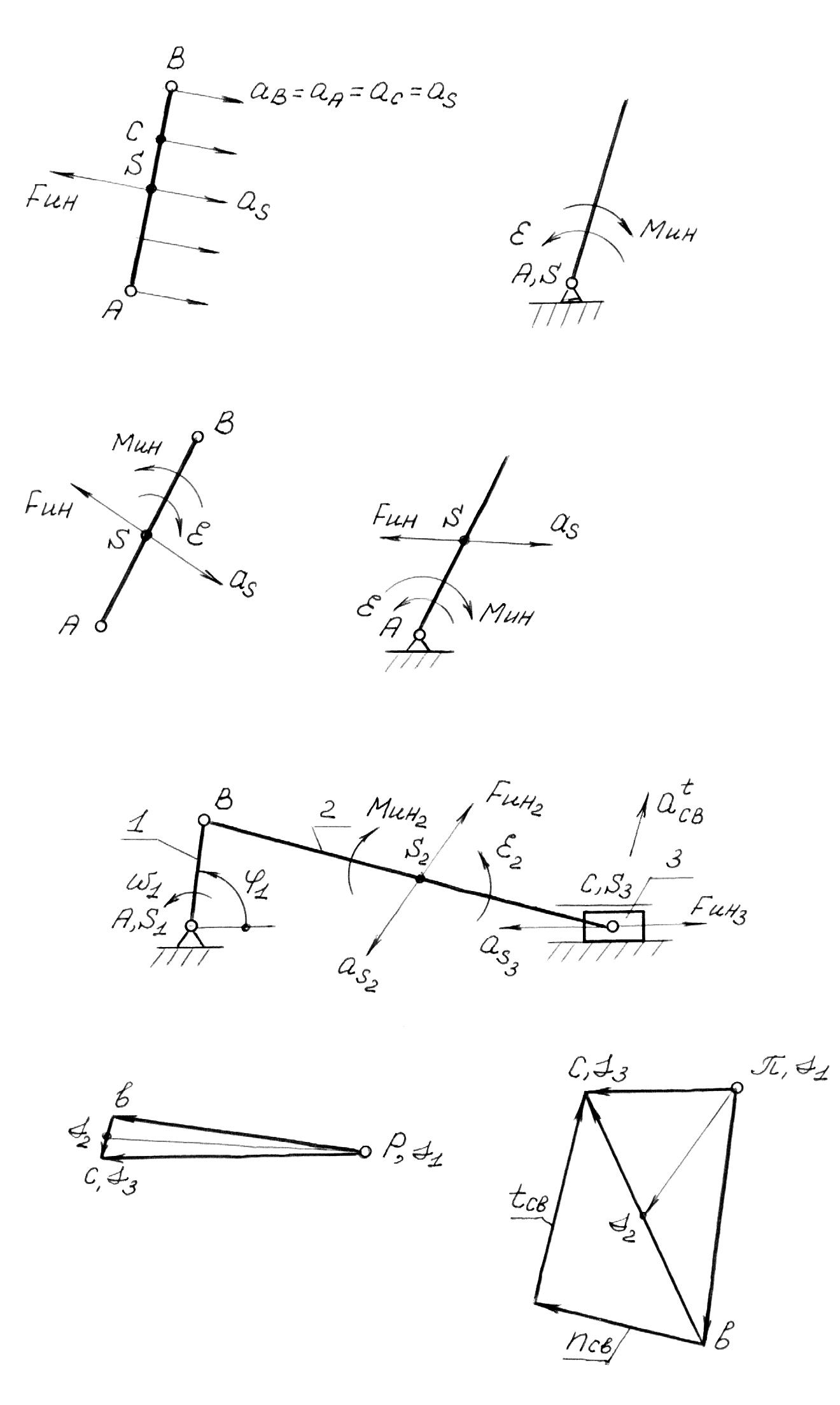 Механизм чебышева схема параметры