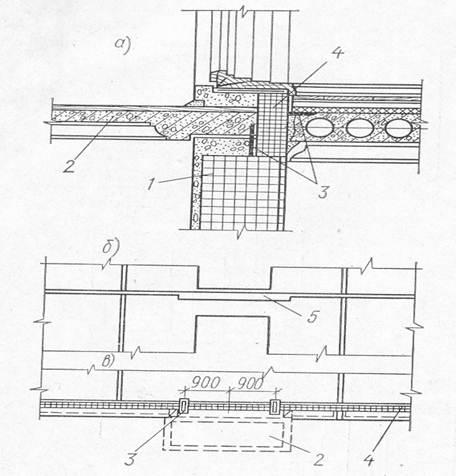 Конструкции панелей наружных и внутренних стен, реферат - al.