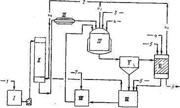 Реферат теплообменники на химических производствах форум насос для теплообменника в бане