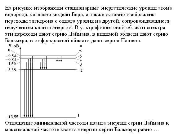 На рисунке изображена схема энергетических уровней атома