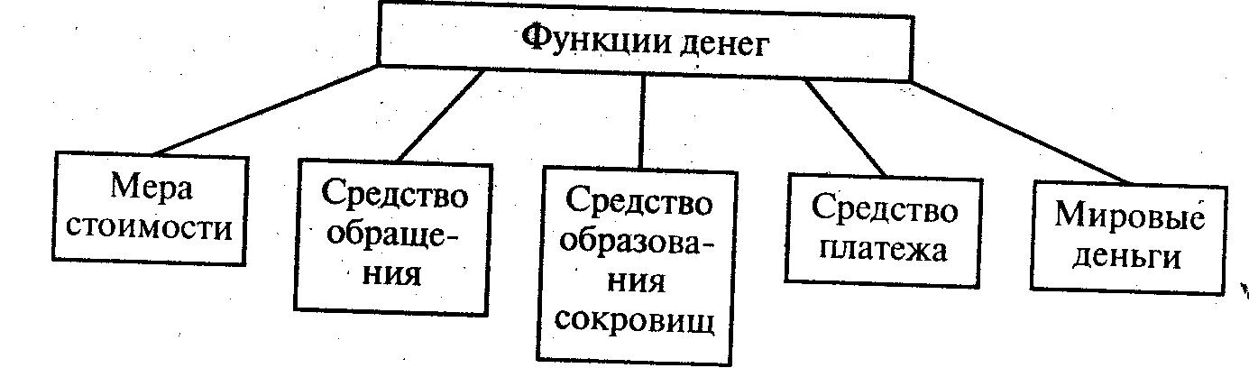 Index of /img/baza7/ekonomicheskaya-teoriya-1383431331.files.