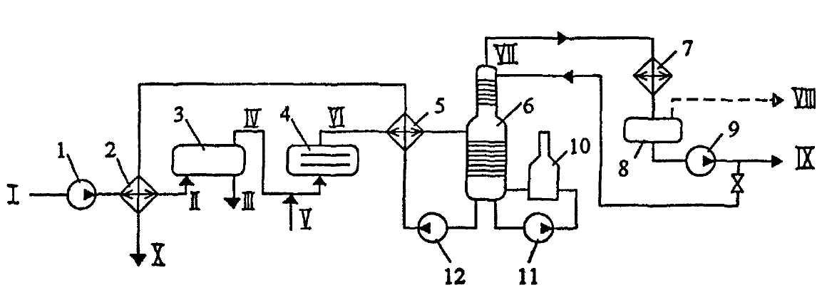 Теплообменники для различных технологических систем подготовки газа к транспорту теплообменник с пропиленгликоль