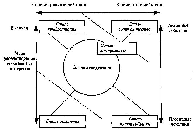 kontrolnaya-rabota-razvratnie-deystviya