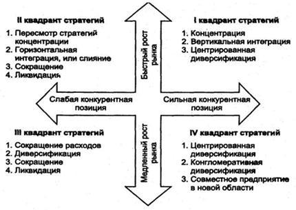 Скачать учебник пособие по менеджменту управлению