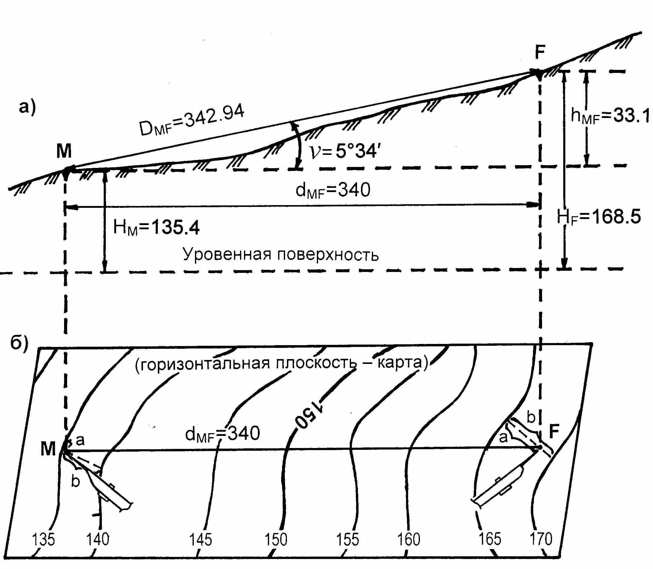 Материал для подготовки к ЕГЭ (ГИА) по физике (11 класс ...