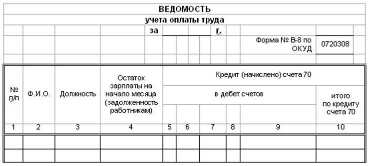 Книга Учета Фактов Хозяйственной Деятельности Форма К-1