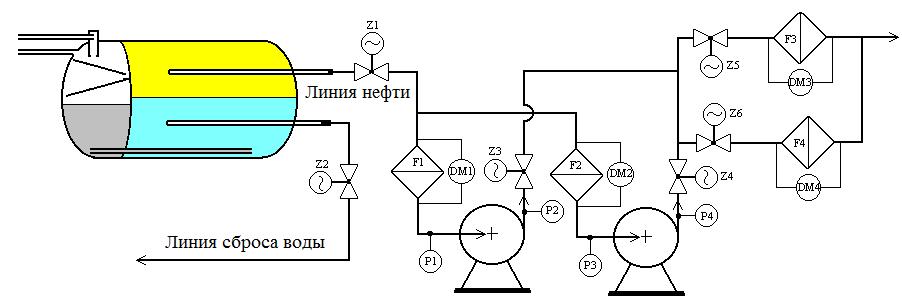 Технологическая схема водонасосной установки