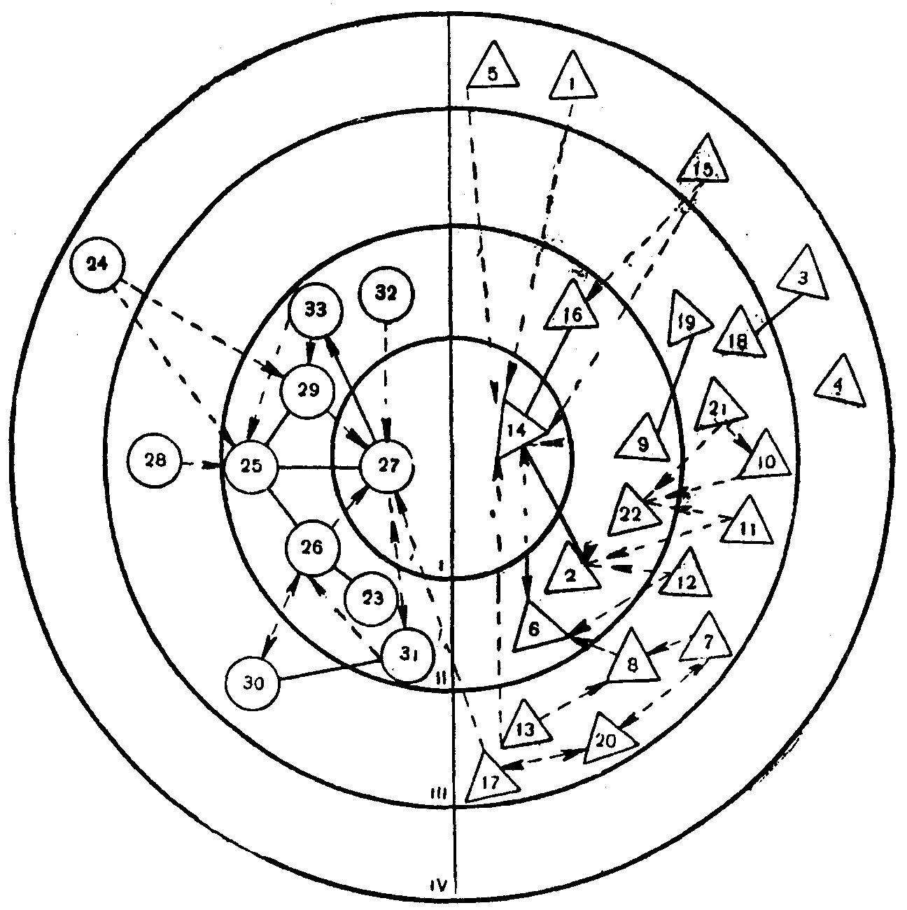 бланк социометрия