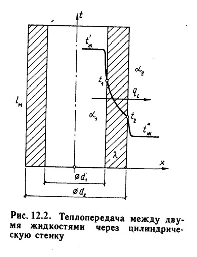 Теплообменник слой теплопередача теплообменник отопительный 5000л ч