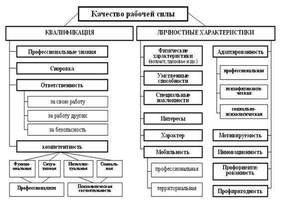 4 этапа перестройки и их описание