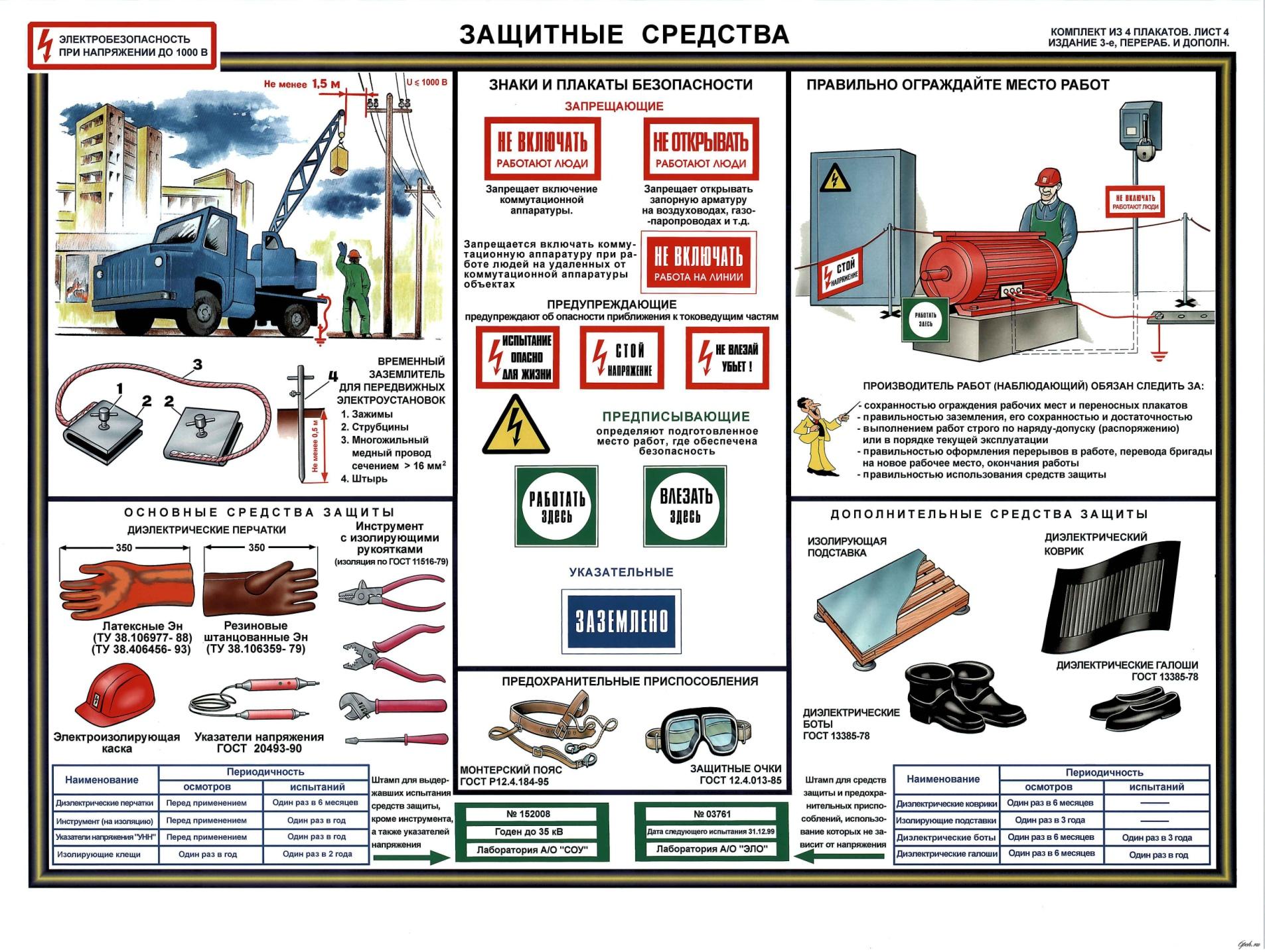 готовке горячих техника безопасности в горной промышленности: классификатор применять магию