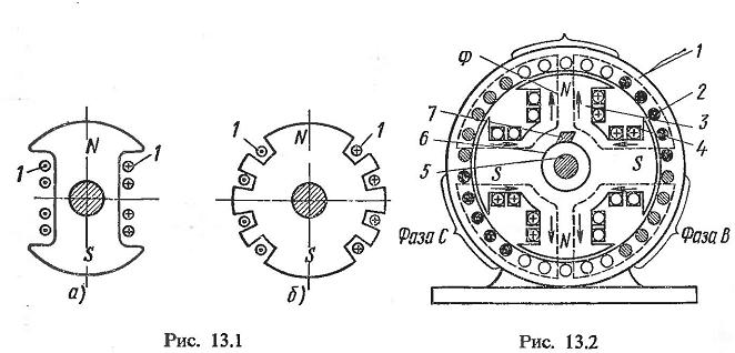 Синхронный генератор принцип действия схема