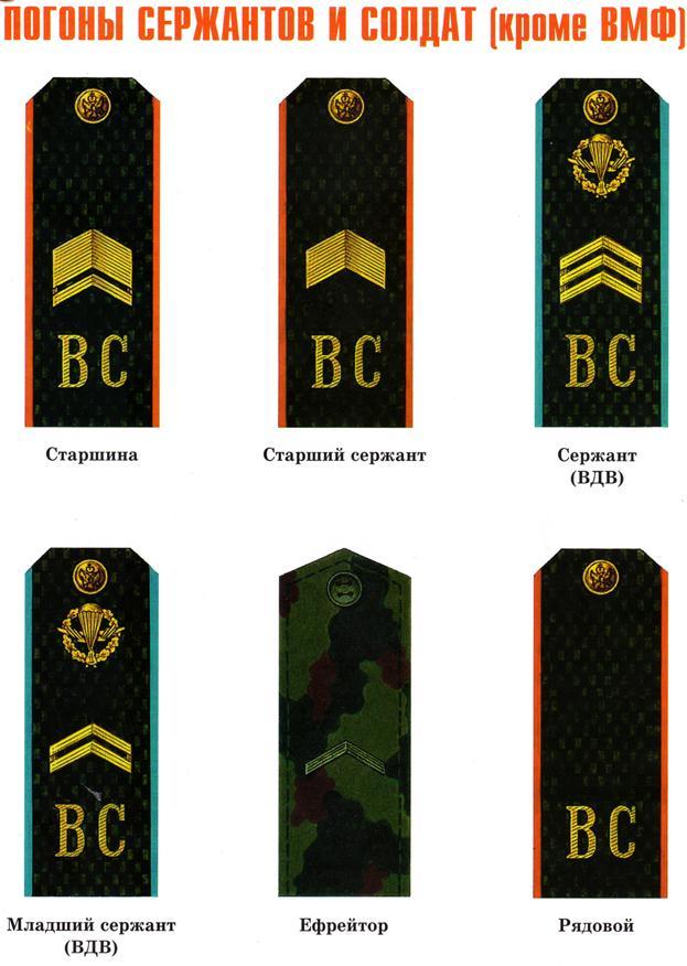 получить звание сержанта в спецназе кажется, что