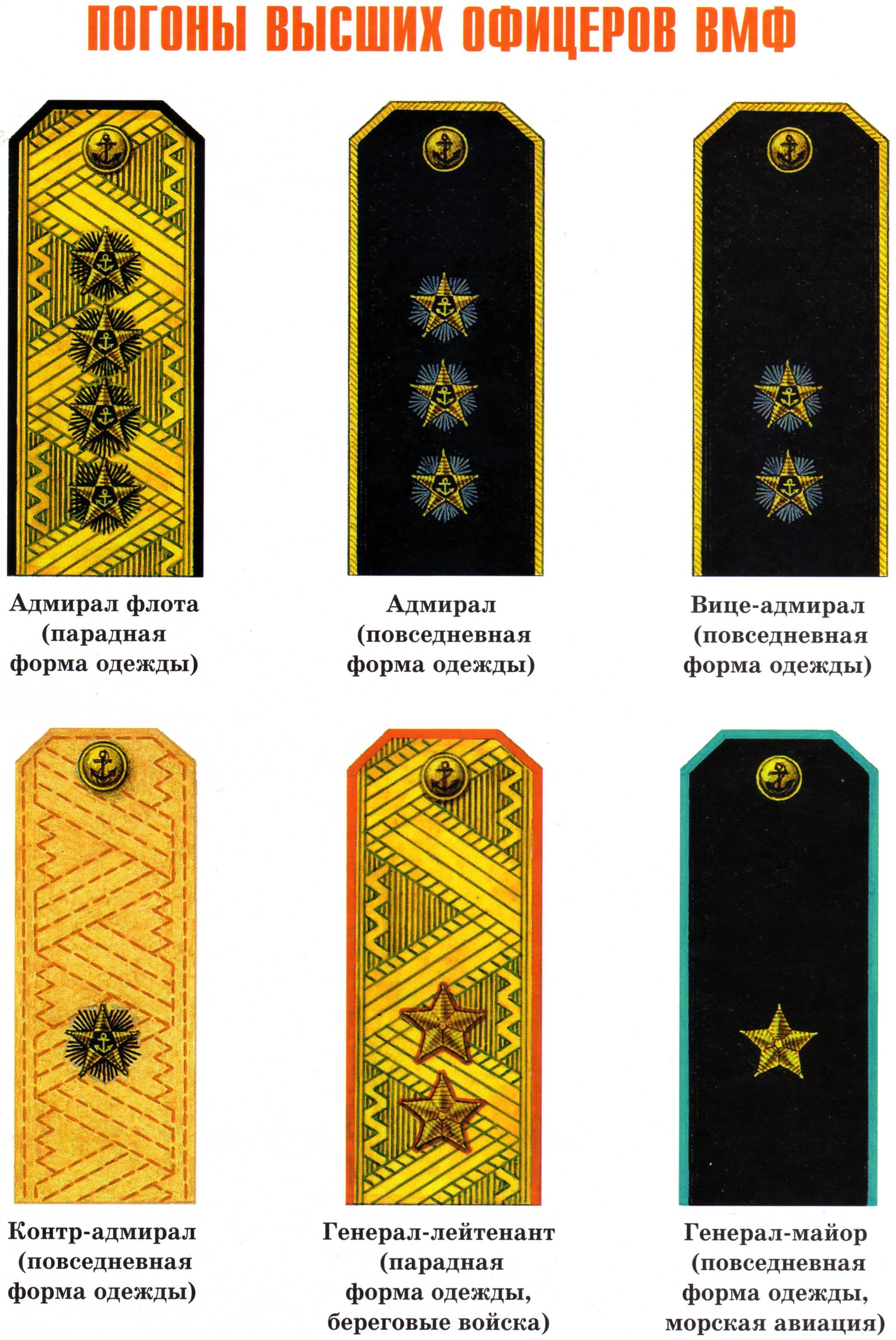 Фото воинские звания россии