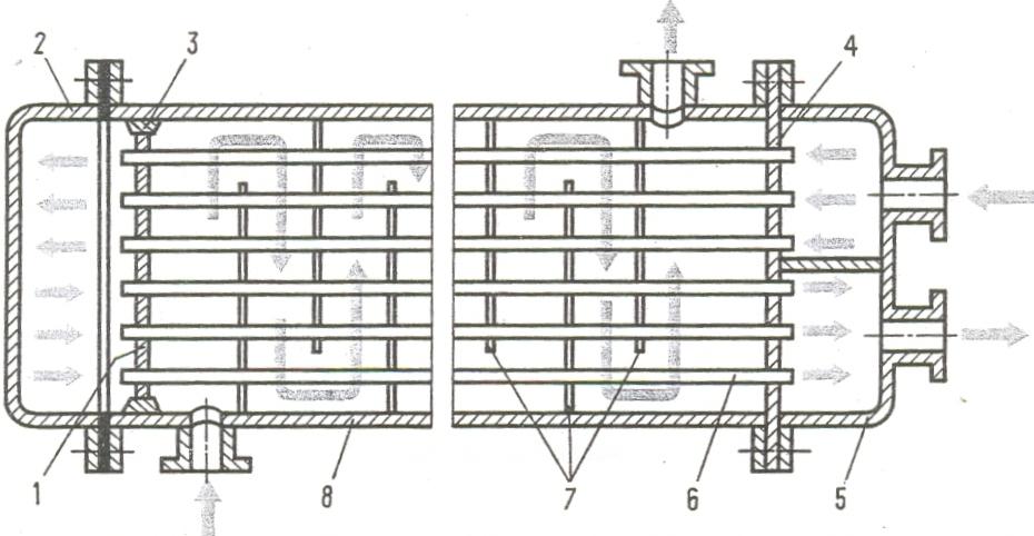 Кожухотрубчатый теплообменник входные параметры теплообменник на дымоход купить киев