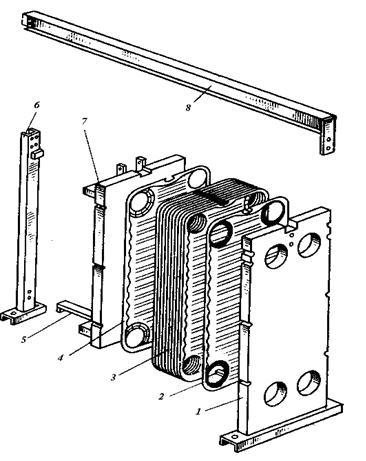 Теплообменник стяжной бойлер с двумя теплообменник