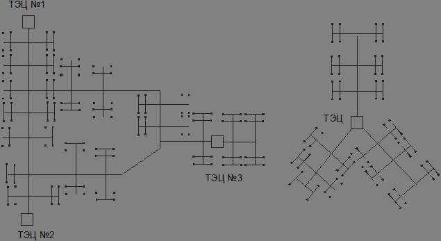 Схемы и конструкции тепловых сетей