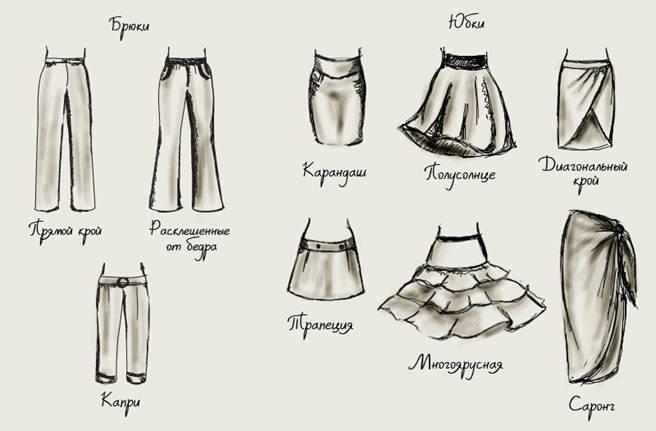 виды юбок фото с названиями