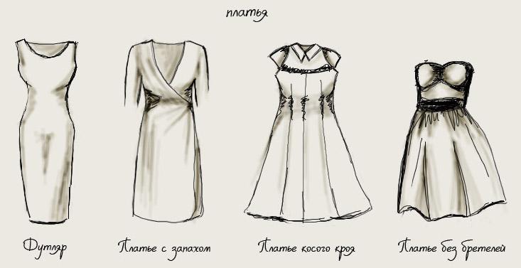 Платья рисунки карандашом фото