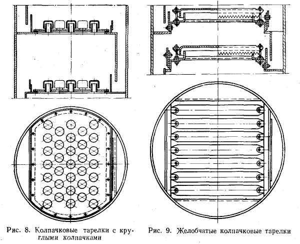 Тарелки для ректификационной колонны