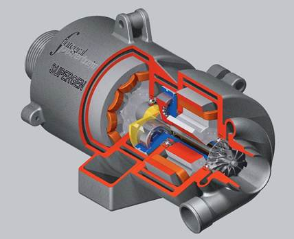 турбина двигателя своими руками