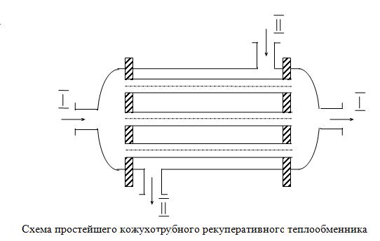 Рекуперативные теплообменники расчет подогрев бассейна прямоточные теплообменники