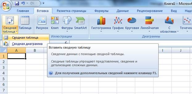 открыть данные сводной таблицы
