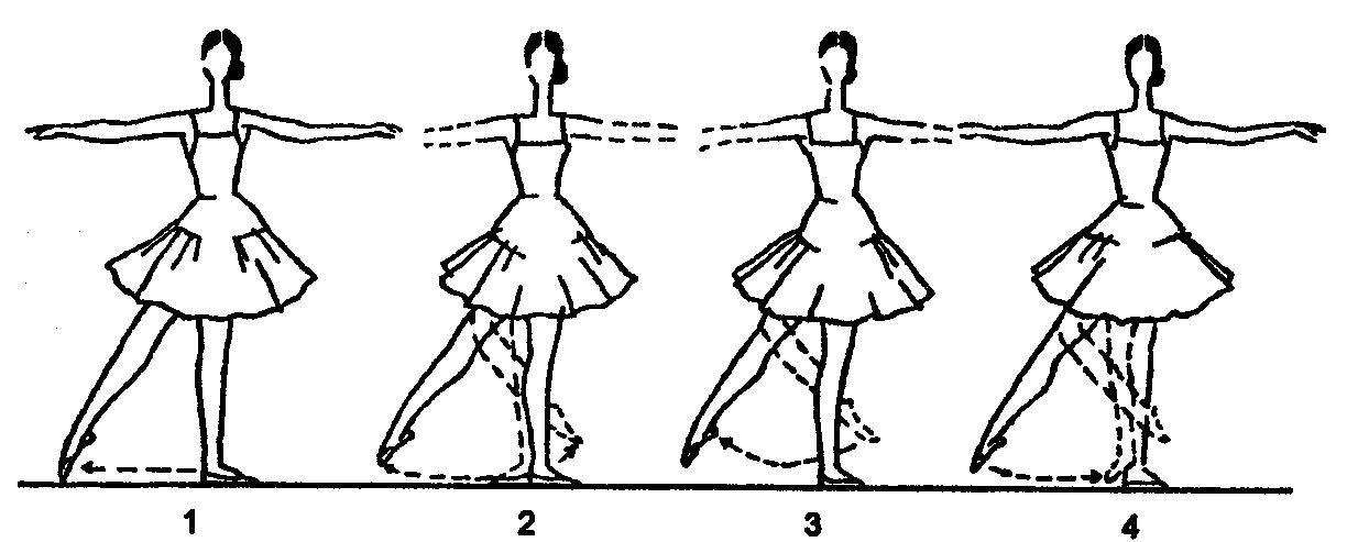 Картинки: классический танец как средство формирования