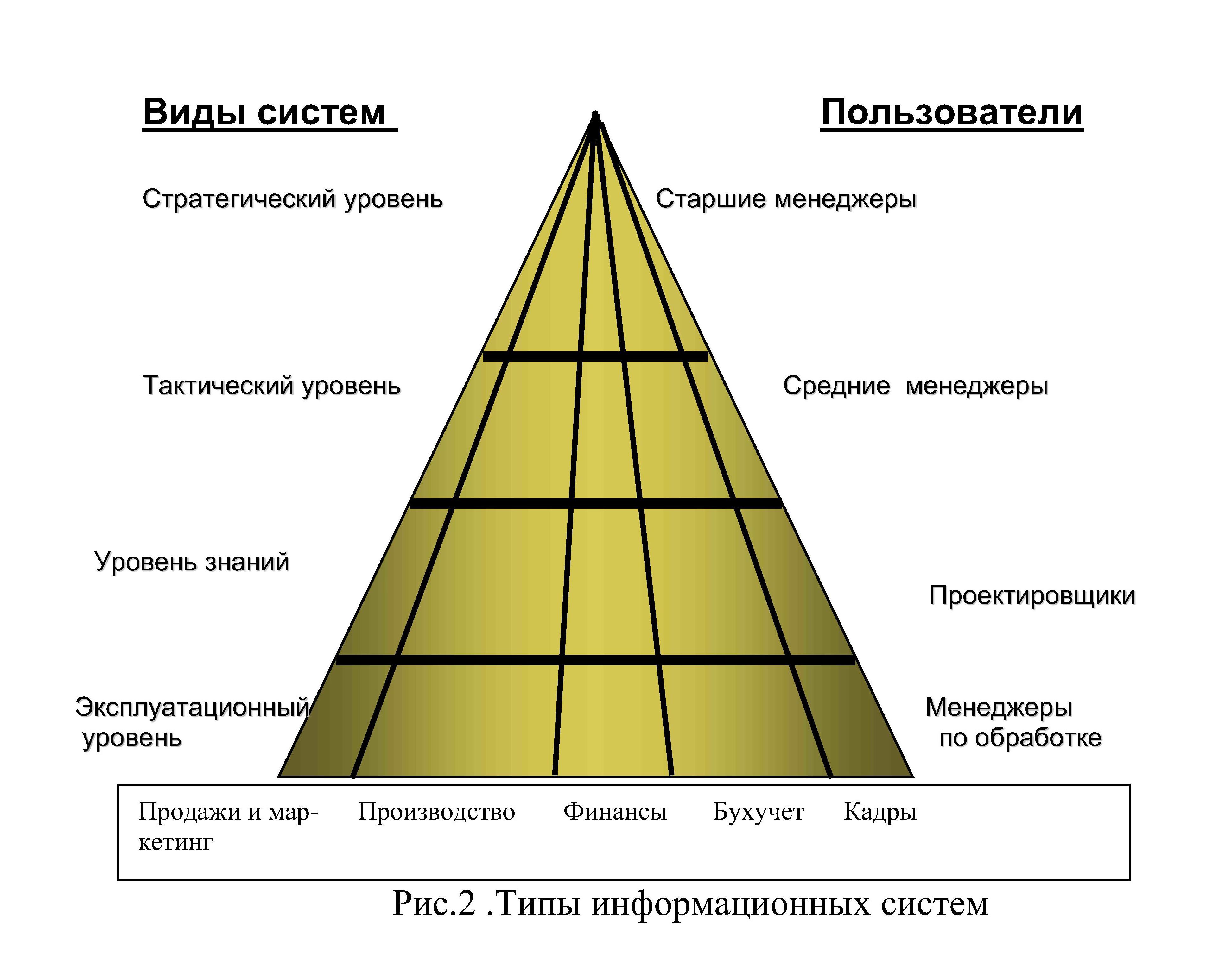 Микрологистические системы. схема микрологистической системы
