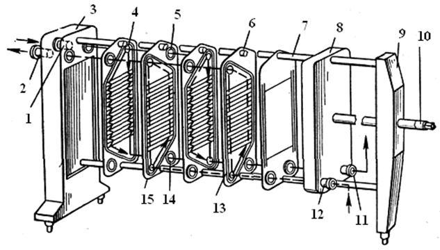 Теплообменник м6-fg характеристики теплообменник двухконтурного котла принцип работы