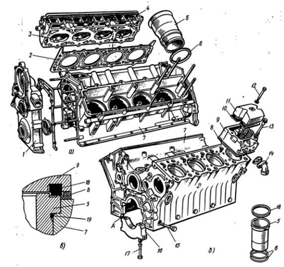 Базовые детали двигателя.