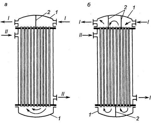 Трехходовой теплообменник это теплообменник для охлаждения масла гур 2123 chevrolet niva