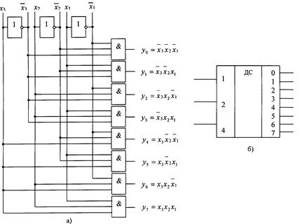 Схема линейного дешифратора