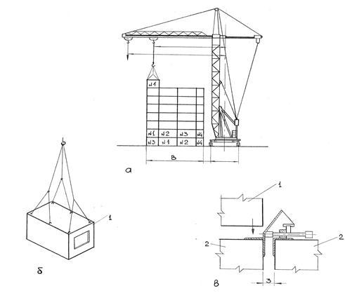 Схемы монтирования зданий из