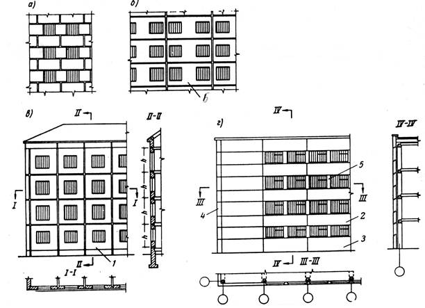 однорядная схема разрезки