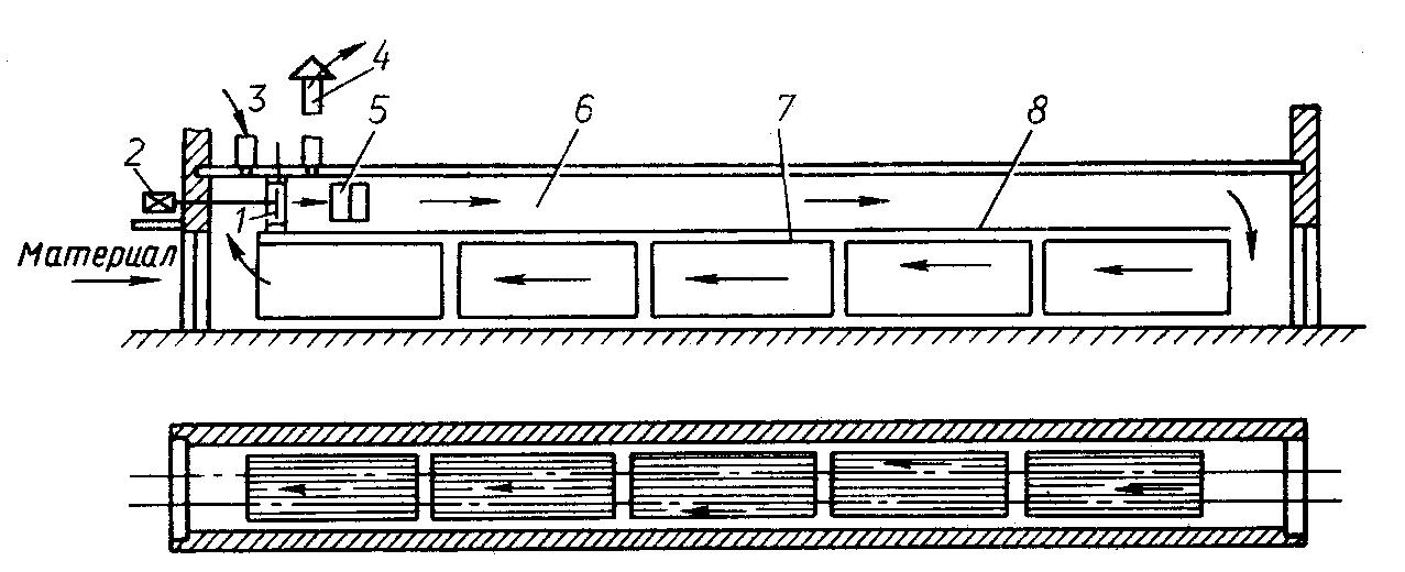 Рис.5.2 Схема противоточной