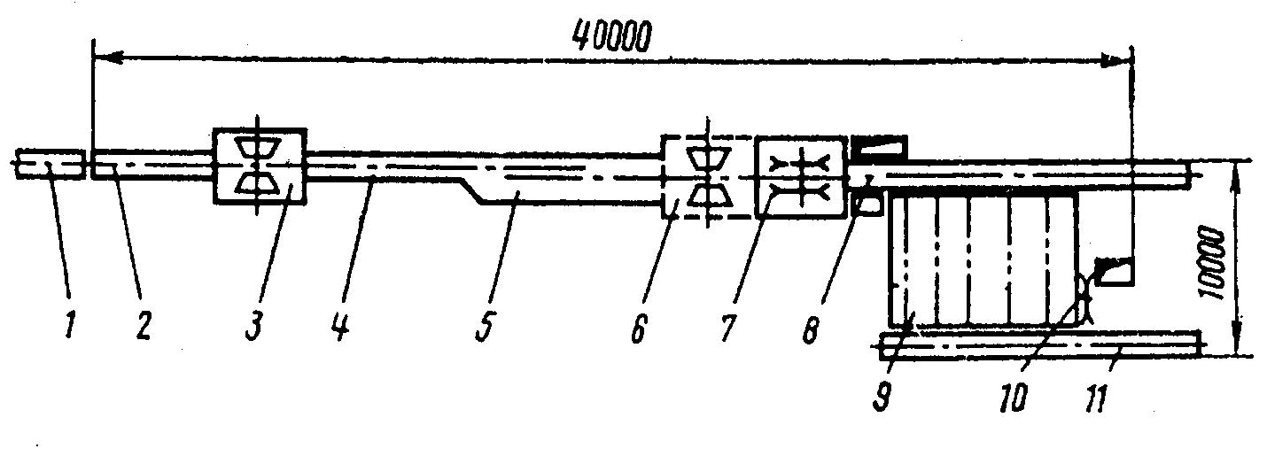 Рис. 7.5 Технологическая схема