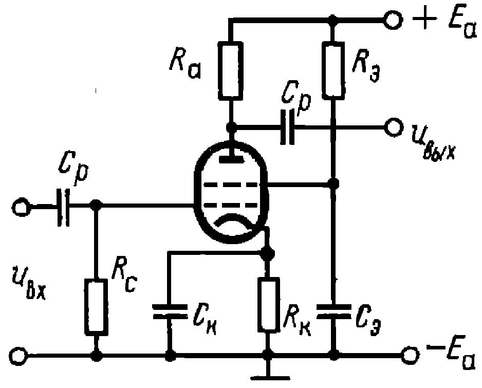 Схема апериодического, т.е. с