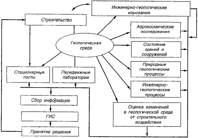 Функциональная схема